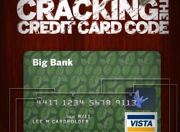 credit-card-analysis2